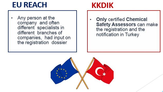 diferents between EU REACH and Turkey REACH